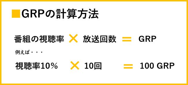 テレビCM_GRPの計算方法